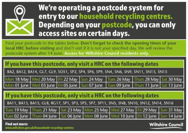 HRC Postcode Tracker
